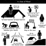 Flood emergency plan